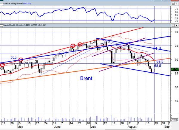 Российский фондовый рынок попал под большую распродажу акций