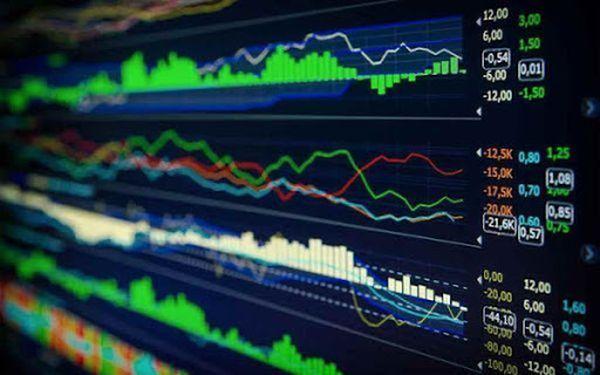 Мировые фондовые рынки: Активность покупок угасает