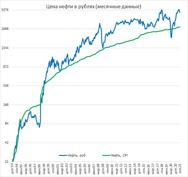 Высока вероятность дальнейшего укрепления рубля