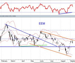 Российский фондовый рынок растет умеренными темпами